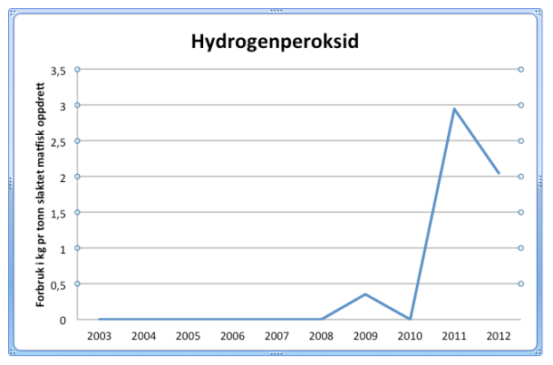 Skjermbilde 2013-09-29 kl. 15.13.29